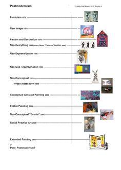 Brandl+Art+_History_Timeline_NEW_12_pdf-page-003.jpg 1,132×1,600 pixels