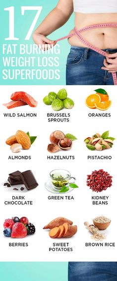17 best foods to eat if you want to lose weight.