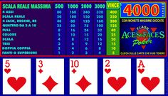 Sfrutta il ricco pacchetto di benvenuto, fino a 1000€, per giocare al #Video #Poker #Aces and #Faces a http://www.allslotscasino.it/aces_faces_video_poker.html