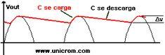 Rectificador de media onda. Proceso de rectificador de 1/2 onda, polarización de los diodos, fuente no regulada, filtro y rizado en proceso de rectificación