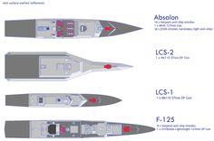 LCS Littoral Combat Ship Blueprint | 동선 연안전투함과 그외 입니다