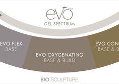 Naast de Oxygenating Base zijn nu ook Evo Flex ( voor hele dunne en zwakke nagels) en Evo Contour ( voor harde nagels en verlengingen). Hiermee is Evo een gebalanceerd en compleet systeem. Die apart maar ook in combinatie met de Bio Sculpture Gels gebruikt kunnen worden