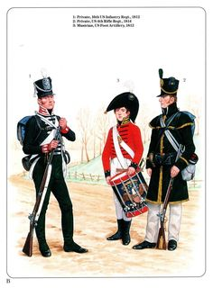 Napoleonic Military Paintings/Sketches/Uniform Plates - page 4 - Historical Discussion - Flying Squirrel Entertainment American Uniform, American War, American Soldiers, American History, Independence War, Osprey Publishing, Crusader Knight, War Of 1812, Military Insignia