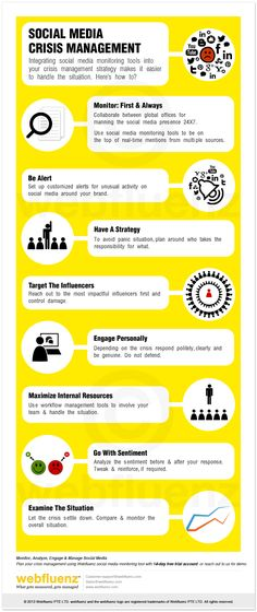 8 Steps To Manage Your Social Media Crisis [Infographic] image Social media crisis management infographics V5 opt b2