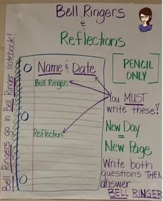 Bell Ringers & Reflections Anchor Chart --- Like this for the elementary school grade levels. Middle School Classroom, Middle School English, Middle School Science, Science Classroom, Teaching Science, High School, Teaching Themes, Classroom Ideas, Classroom Inspiration