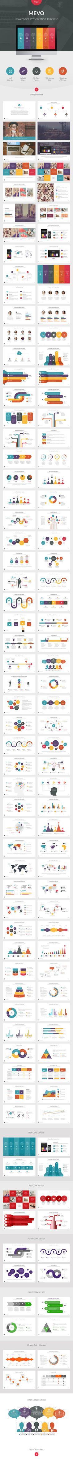 Mevo Powerpoint Presentation Template PowerPoint Template / Theme / Presentation / Slides / Background / Power Point #powerpoint #template #theme