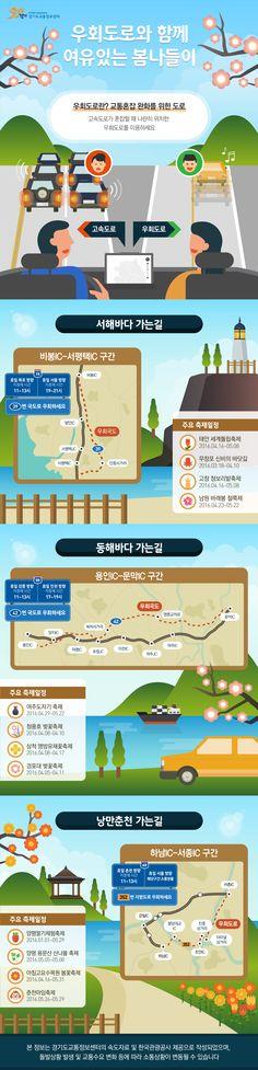 경기도 교통정보센터 인포그래픽