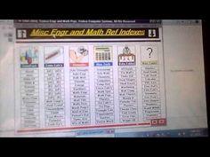 Rebtrebco Compsyst Rebtrebco On Pinterest Aradığın tablet modeli uygun fiyatlarla kazananların adresi mediamarkt'ta! rebtrebco compsyst rebtrebco on pinterest