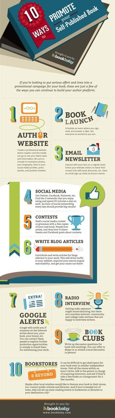 Ten ways to promote a #selfpub book / great #infographic by BookBaby