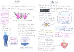 All of the 16 personality type descriptions together.