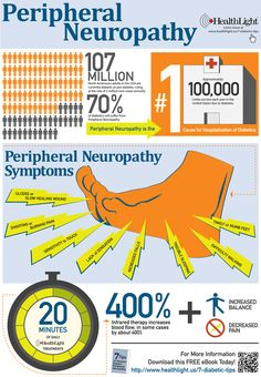 HealthLight Peripheral Neuropathy Infographic Poster While I don't have diabetes, I like the different symptoms described here. Neuropathy is this and so much more.