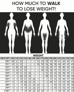 Personal Body Type Plan to Make Your Body Slimmer at Home! Click and take a Quiz. Lose weight at home with effective 28 day weight loss plan. Chose difficulty level and start burning fat no Weight Loss Workout Plan, Weight Loss Plans, Double Menton, Fitness Motivation, Menu Dieta, Lose Weight At Home, Losing Weight, Fitness Workout For Women, Keep Fit