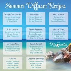 Summer DiffusiCM Security Master protects your privacyng Recipes...Ready to Sail Away! With Young Living Essential Oils #essentialoils #diffuserrecipes #readyforsummer