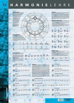 Harmonielehre-Poster von Bessler/Opgenoorth