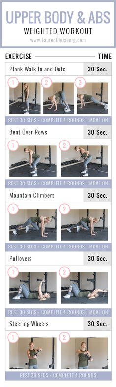 Upper Body & Abs Weighted Workout