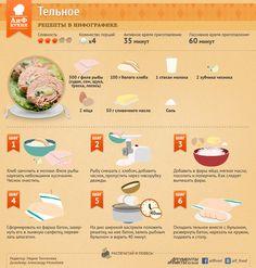 Как приготовить тельное | Рецепты в инфографике | Кухня | Аргументы и Факты