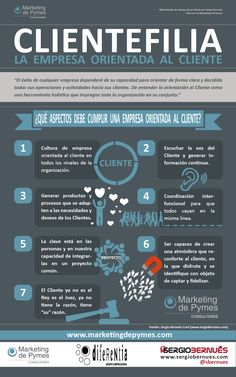 Clientefilia: empresa orientada al cliente #infografia #infographic #marketing
