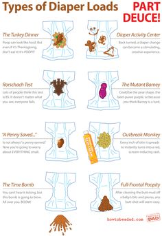 Our newest diaper loads diagram! Click the image to see it on our blog!