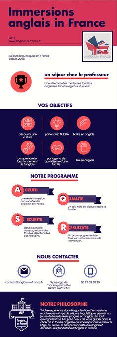 séjour anglais en France : choisissez la formule qui vous permettra de faire des progrès significatifs en anglais ! www.anglais-in-france.fr
