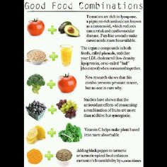 Good food combinations - From FB's Growing Organic Eating Organic