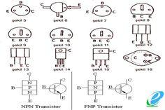 Transistör ve kondansatör nedir ? Transistörü bozan unsurlar Kondansatör çeşitleri Kondansatör büyüklük hesaplama   Ve biraz daha fazlası .. http://www.endelkon.org/transistor-ve-kondansator-nedir/