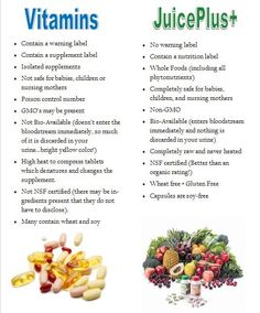 Why give yourself or kids vitamins with who knows what.... make the change see the difference!