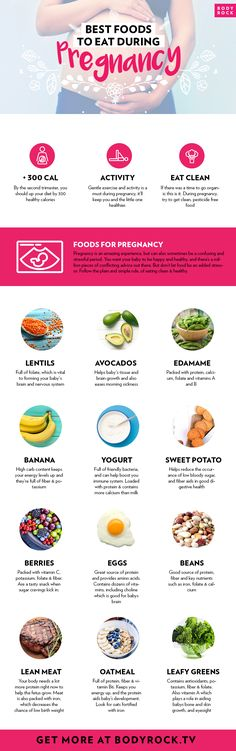 Expecting a little bundle of joy? Check out these pregnancy eating tips. Here are the super foods for pregnancy