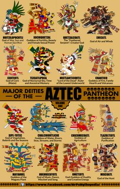 Deities of the Aztec pantheon
