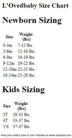 L'ovedbaby size chart, baby clothes size chart, baby clothing size chart, kids clothes size chart, kids clothing size chart, Predict your baby's future size in L'ovedbaby and 100+ other brands on www.sizecast.com Toddler Outfits, Kids Outfits, Baby Growth, Clothing Size Chart, Look Here, Wholesale Shoes, Finding Yourself, Coding, Free Shipping