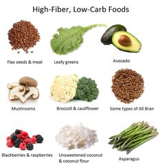 High-fiber, Low-carb foods ... some pleasant surprises on here! #highfiber #lowcarb