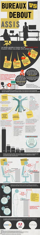 10 façons de travailler debout (exemples précis) - Nouvel Homme