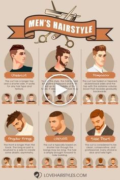 Beauty Discover Trendiest Mens Hairstyles For 2019 75 Trendiest Mens Hairstyles For 2019 Trendy Mens Hairstyles Trendy Haircuts Undercut Hairstyles Popular Haircuts Trending Hairstyles Haircuts For Men Short Undercut Haircut Short Modern Haircuts Trendy Mens Hairstyles, Undercut Hairstyles, Trending Hairstyles, Short Undercut, Pomade Hairstyle Men, Disconnected Undercut Men, Mens Hairstyles Round Face, Ladies Hairstyles