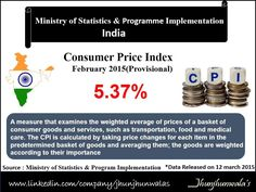 ‪#‎India‬ ‪#‎Inflation‬ Data . . .  ‪#‎CPI‬ ‪#‎ConsumerPriceIndex‬ for month of February 2015 stood at 5.37%.  Data released by Ministry of Statistics & Programme Implementation.  ‪#‎IndiaInflationData‬ #ConsumerPriceIndex ‪#‎IndiaInflationIndex‬ ‪#‎RetailInflation‬ ‪#‎EconomicData‬ ‪#‎IndiaInvest‬ ‪#‎JhunjhunwalasFinance‬  For more Informative post click : https://www.linkedin.com/company/jhunjhunwalas