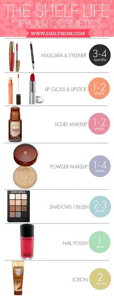 Daily Mom » The Shelf Life Of Your Cosmetics