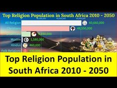 World Data, Christianity, South Africa, Religion, Country, Rural Area, Country Music