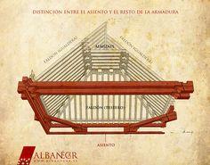 Distinción entre el asiento (en color rojo) y el resto de la armadura. © Albanécar, 2015