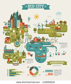 Eco City Info Graphics. Ecology Planing Concept. by Stella Caraman, via ShutterStock