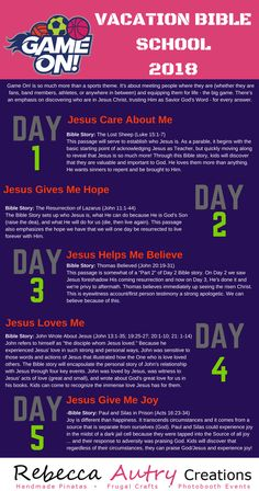 Lifeway VBS 2018 Game On Bible Study Lessons overview. Click each link for more Bible Study Daily content for Lifeway VBS 2018 Game On.