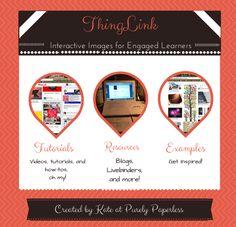 ThingLink for Educators