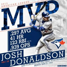 Josh Donaldson MVP! Was there ever a doubt?