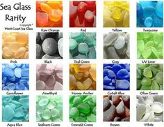 sea glass chart