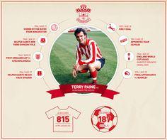 terry-paine-infographic148-559830.jpg (800×671)