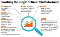How to pick value stocks using Joel Greenblatt's 'magic formula'