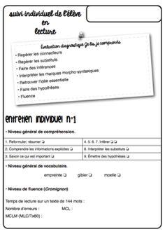 DÉCLIC : premier entretien Evaluation, Comprehension, Literacy, Boarding Pass, Reading, Teacher Stuff, French, Comprehension Strategies, Reading Strategies
