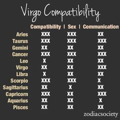 Scorpio man virgo woman sexually pics 428