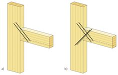 Read what construction professor Roberto Crocetti has to say about fixings,! It might help you in your next timber construction project! #architecture in #wood