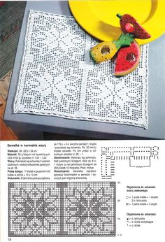 Яндекс.Фотки Crochet Patterns Filet, Crochet Flower Patterns, Crochet Squares, Crochet Motif, Diy Crochet, Vintage Crochet, Crochet Designs, Crochet Doilies, Crochet Flowers
