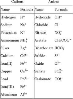 Caveman Chemistry #Chemistry Chemistry Basics, Chemistry Help, Chemistry Posters, Chemistry Classroom, Chemistry Lessons, Teaching Chemistry, Science Chemistry, Organic Chemistry, Earth Science