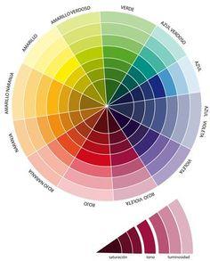 rueda de colores primarios secundarios y terciarios - Buscar con Google