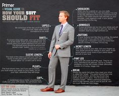 Well-Groomed Tutorial: How a Suit Should Fit ~ Well-Groomed